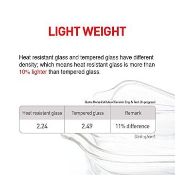 LOCK & LOCK Ovenglass Euroglas Vorratsdose, 0.5 L, Glas, transparent, 14 x 14 x 6,7 cm - 8